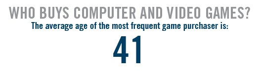 ESA Knocks Misconceptions About the Videogame Industry Out of the Park