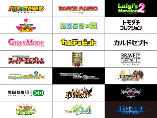 Nintendo's Semi-Annual Financial Results Briefing: Highlights