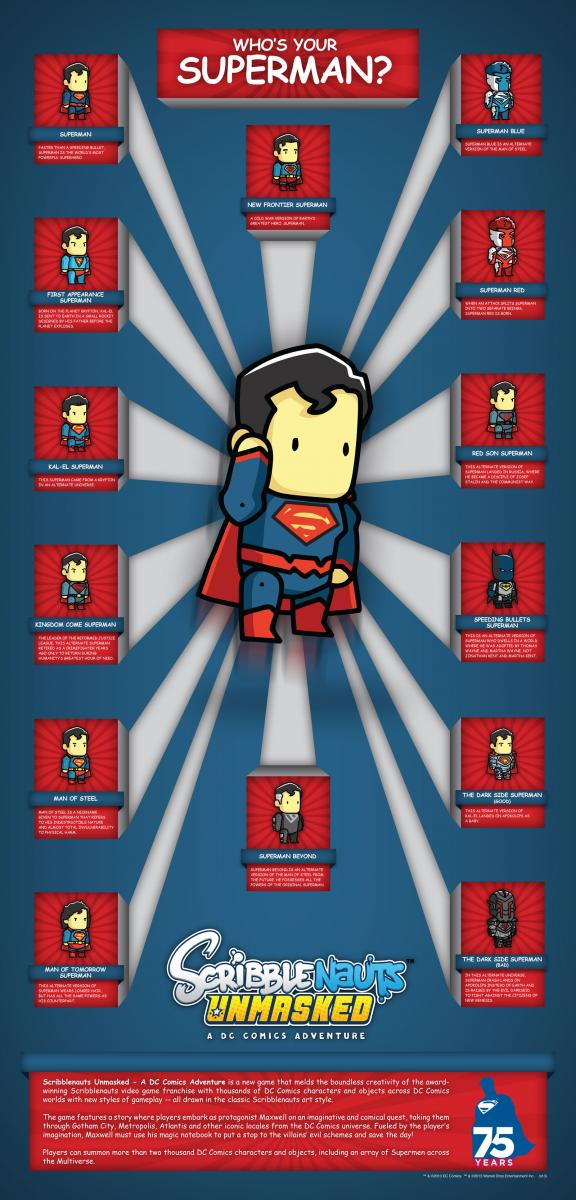 Scribblenauts - Unmasked - Who's Your Superman Infograph