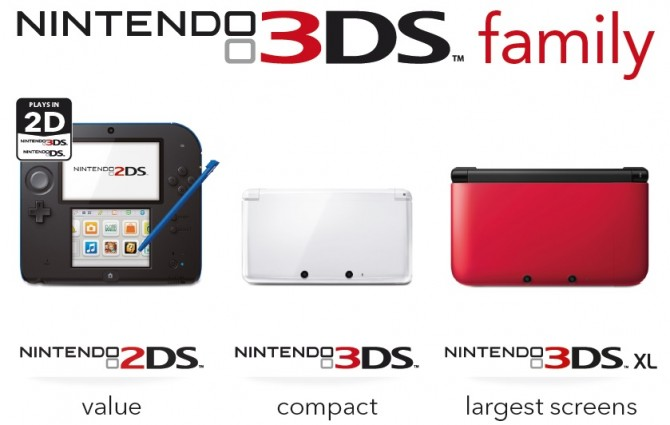 3DS_2DS Chart2