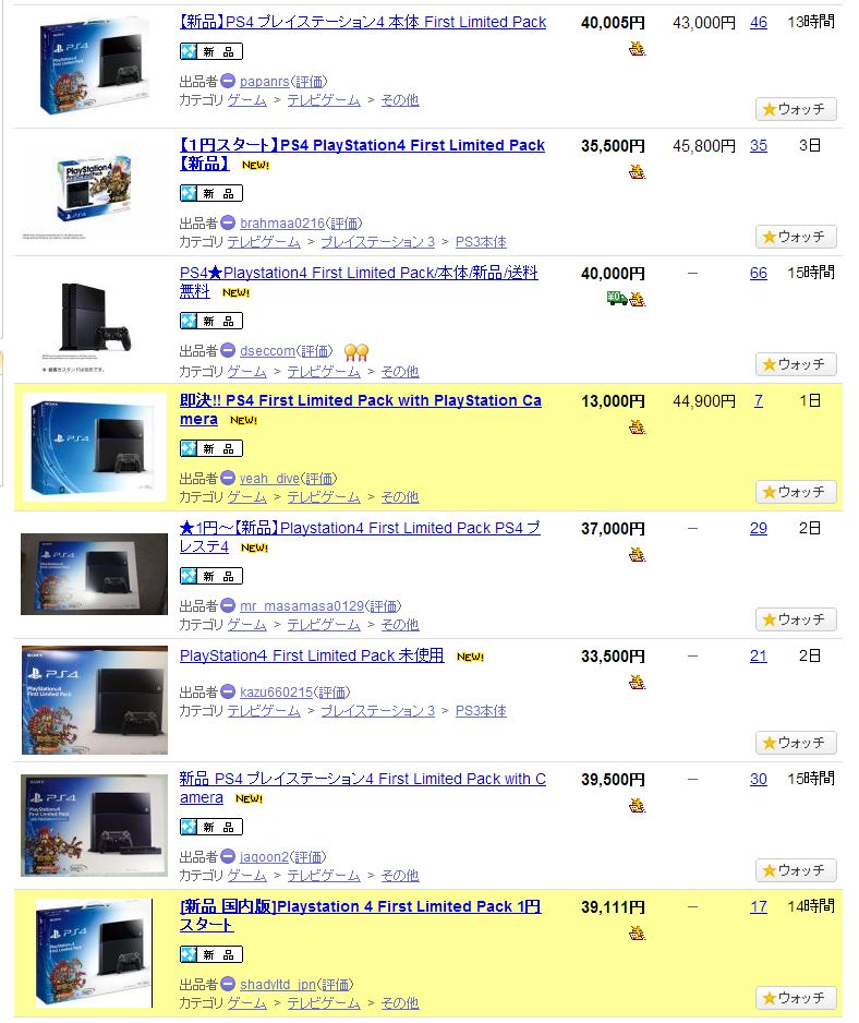 PS4Scalpers
