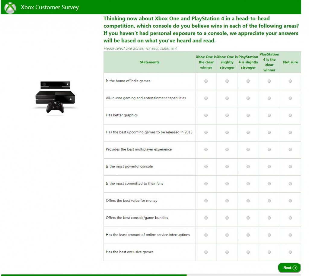 microsoft wants to know what you think of your ps4 and if you