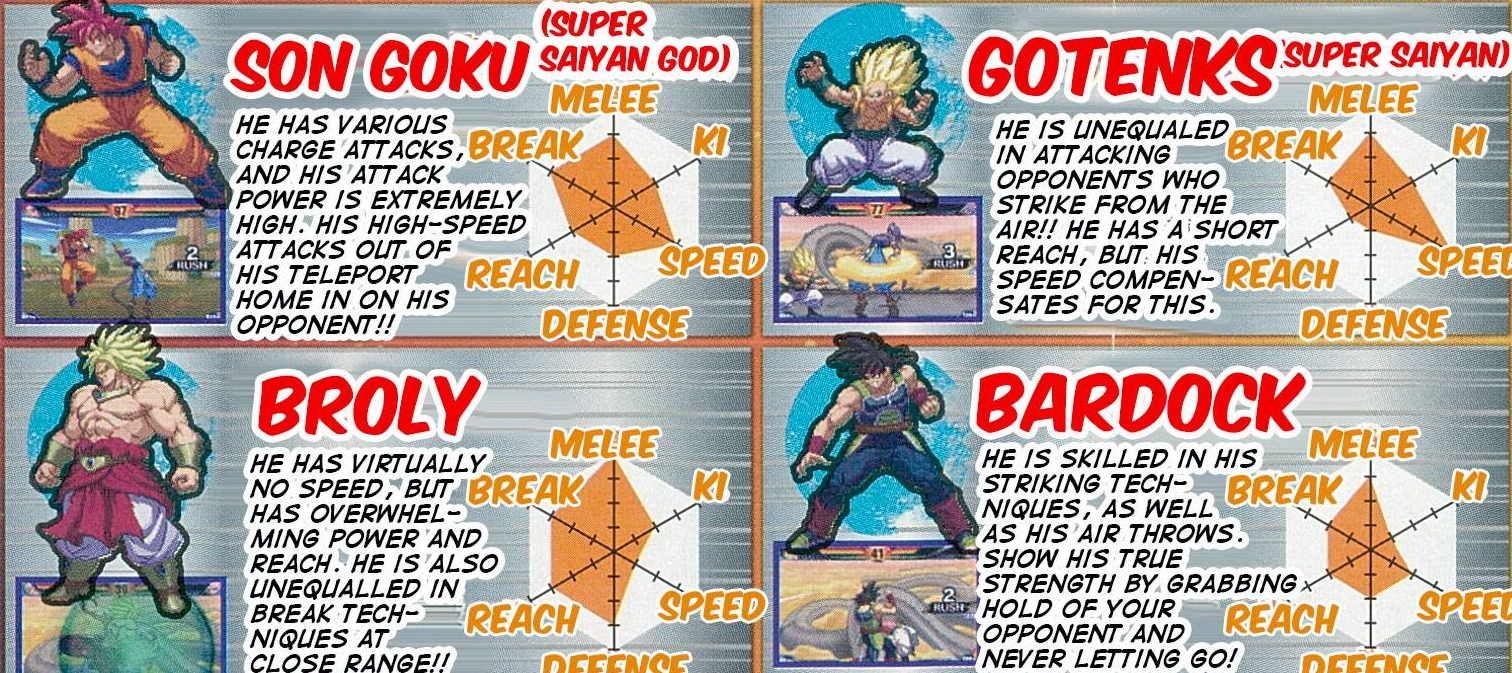 Dragon Ball Z Extreme Butoden V Jump Scan Reveals The Entire Roster