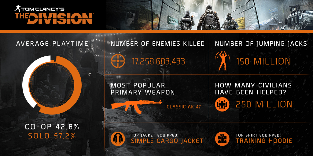 The Division Infograph