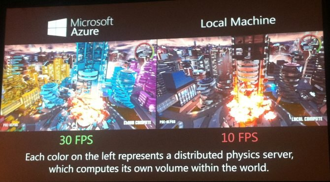 Crackdown 3: Microsoft Details How the Cloud Enables a