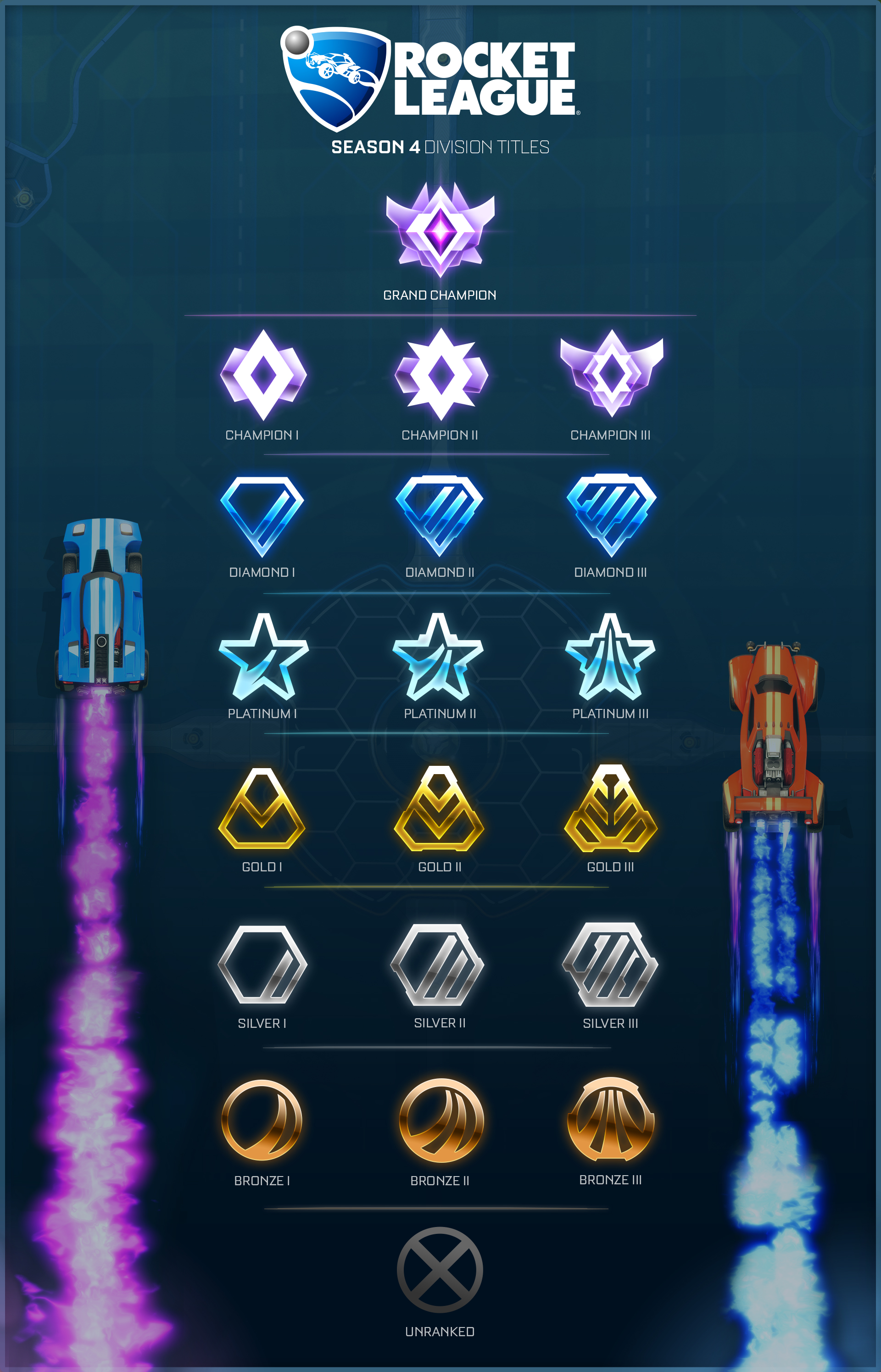 Psyonix is Tweaking Rocket League's Competitive Play for Upcoming Season 4