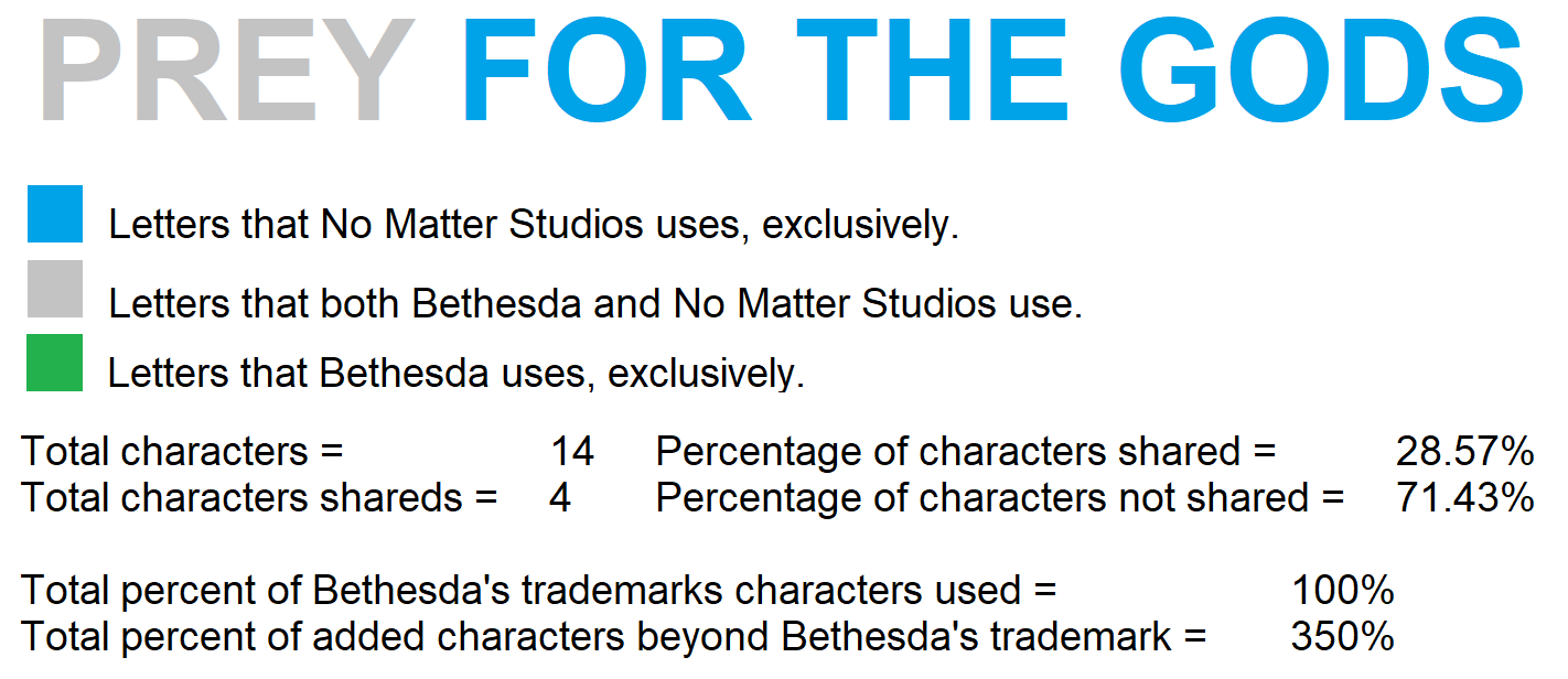 Lawyer Up: Can Bethesda Stop Developers From Using the Word